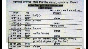 Rajasthan Board 5th Class Time Table 2019 - RBSE Class 5th Time Table