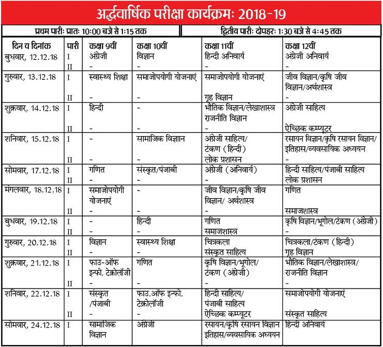 Rajasthan Half Yearly Time Table 2018