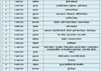 rbse 12th (Arts, Science, Commerce) time table 2020