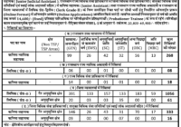 Raj HC junior assistant (LDC) Recruitment 2020 notification