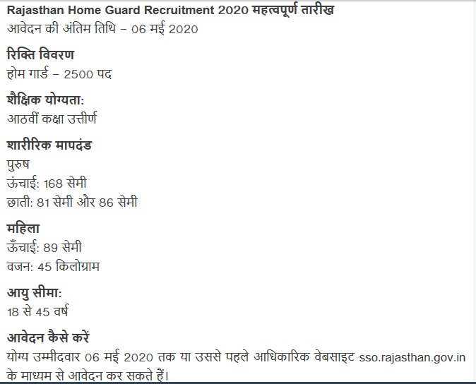 Rajasthan Home Guard Bharti 2020 Notification Apply Online